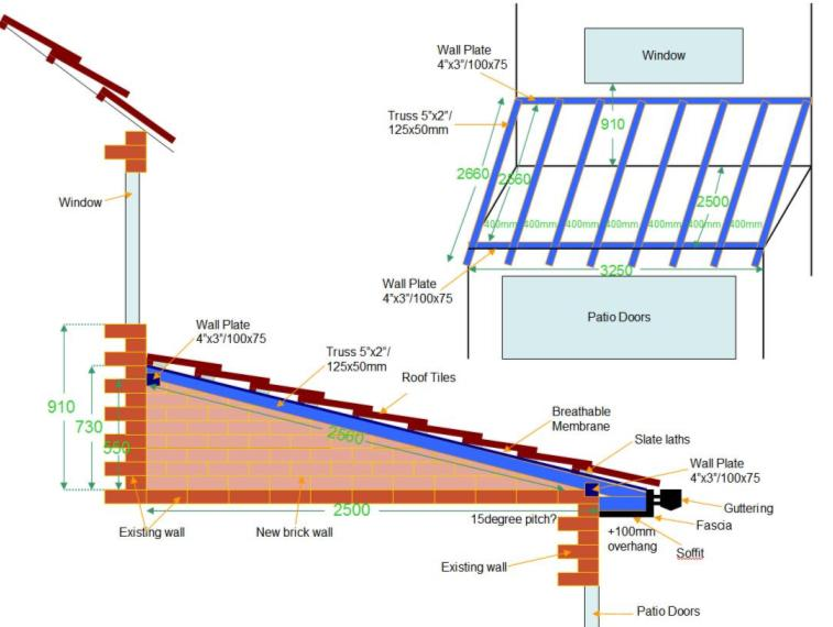 Weathersealeduk Roofing Services Northeast Flat To Pitch